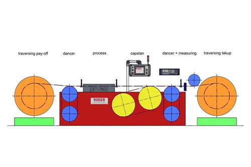 Machine de tréfilage tubes